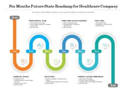 Six Months Future State Roadmap For Healthcare Company