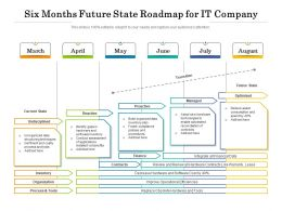 Six Months Future State Roadmap For IT Company