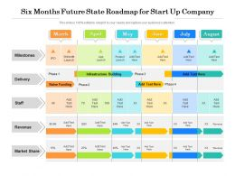 Six Months Future State Roadmap For Start Up Company