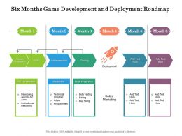Six Months Game Development And Deployment Roadmap