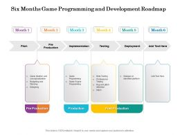 Six Months Game Programming And Development Roadmap