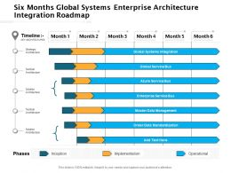 Six Months Global Systems Enterprise Architecture Integration Roadmap