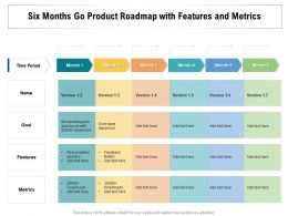 Six Months Go Product Roadmap With Features And Metrics