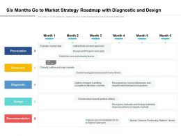 Six Months Go To Market Strategy Roadmap With Diagnostic And Design