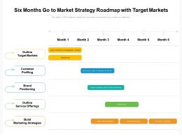 Six Months Go To Market Strategy Roadmap With Target Markets