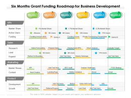 Six Months Grant Funding Roadmap For Business Development