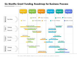 Six Months Grant Funding Roadmap For Business Process