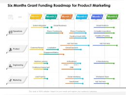 Six Months Grant Funding Roadmap For Product Marketing