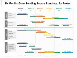Six Months Grant Funding Source Roadmap For Project