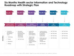 Six Months Health Sector Information And Technology Roadmap With Strategic Plan