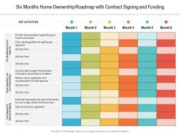 Six Months Home Ownership Roadmap With Contract Signing And Funding