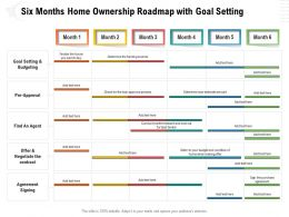 Six Months Home Ownership Roadmap With Goal Setting