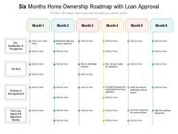 Six Months Home Ownership Roadmap With Loan Approval