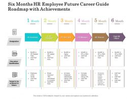 Six Months HR Employee Future Career Guide Roadmap With Achievements