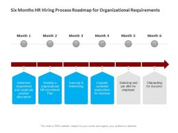 Six Months HR Hiring Process Roadmap For Organizational Requirements