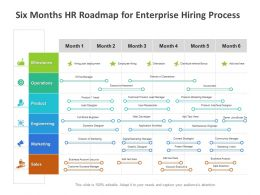 Six Months HR Roadmap For Enterprise Hiring Process