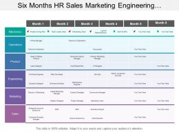 Six Months Hr Sales Marketing Engineering Product Operations Timeline