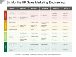 Six Months Hr Sales Marketing Engineering Product Swim Lane