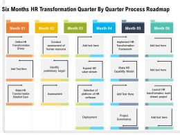 Six Months HR Transformation Quarter By Quarter Process Roadmap