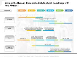 Six Months Human Research Architectural Roadmap With Key Phases