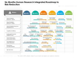 Six Months Human Research Integrated Roadmap To Risk Reduction