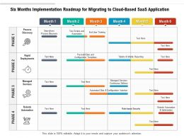 Six Months Implementation Roadmap For Migrating To Cloud Based SaaS Application