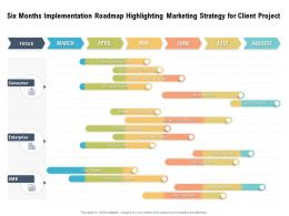 Six Months Implementation Roadmap Highlighting Marketing Strategy For Client Project