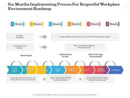 Six Months Implementing Process For Respectful Workplace Environment Roadmap