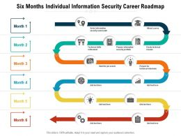 Six Months Individual Information Security Career Roadmap