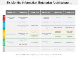 Six Months Information Enterprise Architecture Swimlane