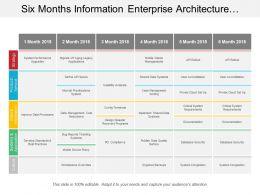six_months_information_enterprise_architecture_swimlane_Slide01