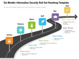 Six Months Information Security Roll Out Roadmap Template