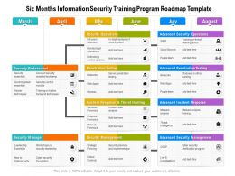 Six Months Information Security Training Program Roadmap Template
