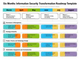 Six Months Information Security Transformation Roadmap Template