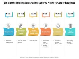 Six Months Information Sharing Security Network Career Roadmap