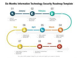 Six Months Information Technology Security Roadmap Template