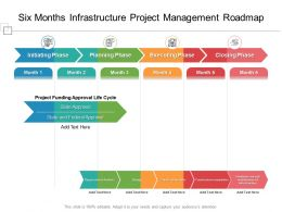 Six Months Infrastructure Project Management Roadmap