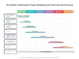 Six Months Infrastructure Project Roadmap With Planning And Financing