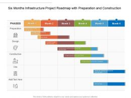 Six Months Infrastructure Project Roadmap With Preparation And Construction