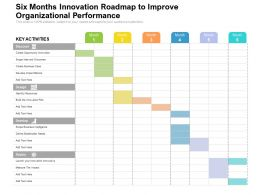 Six Months Innovation Roadmap To Improve Organizational Performance