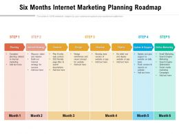Six Months Internet Marketing Planning Roadmap