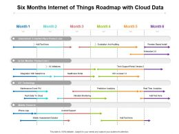 Six Months Internet Of Things Roadmap With Cloud Data