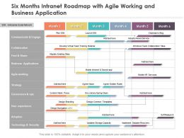 Six Months Intranet Roadmap With Agile Working And Business Application