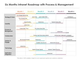 Six Months Intranet Roadmap With Process And Management