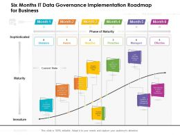 Six Months IT Data Governance Implementation Roadmap For Business