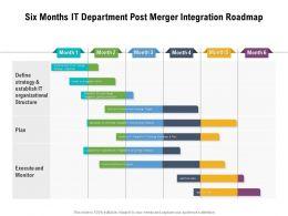 Six Months IT Department Post Merger Integration Roadmap
