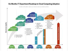 Six Months IT Department Roadmap To Cloud Computing Adoption