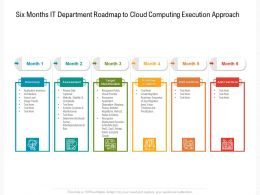 Six Months IT Department Roadmap To Cloud Computing Execution Approach