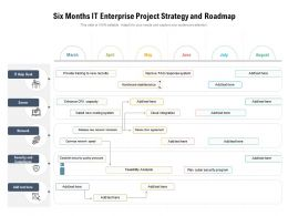 Six Months IT Enterprise Project Strategy And Roadmap