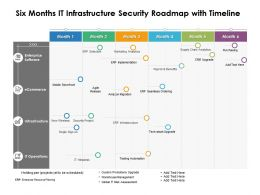 Six Months IT Infrastructure Security Roadmap With Timeline